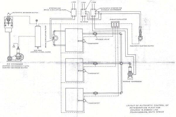 Drawing for temperature controls at the Dowson & Dobson plant in Johannesburg, South Africa.